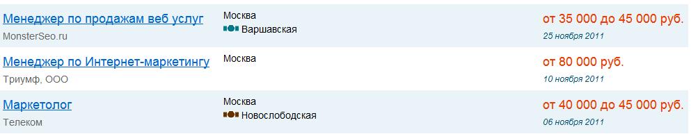Зарплата программистов и web-разработчиков в Москве