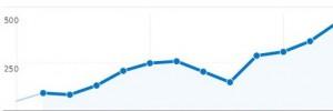 Качественное продвижение сайтов в Туле