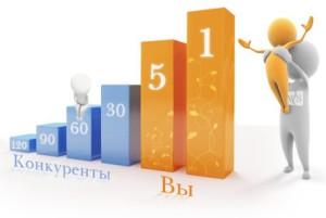 Продвижение сайтов благодаря услугам site-ok.com.ua